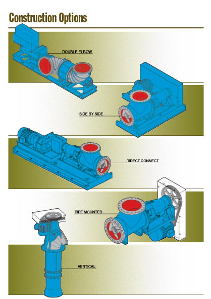 Axial Flow Goulds Pump Curves : Af axial flow pumps goulds