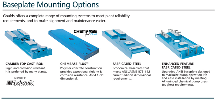 Baseplate Mounting Options
