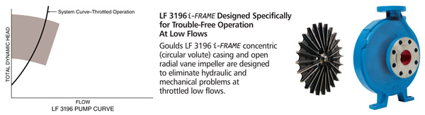 Trouble-Free Operation at Low Flows