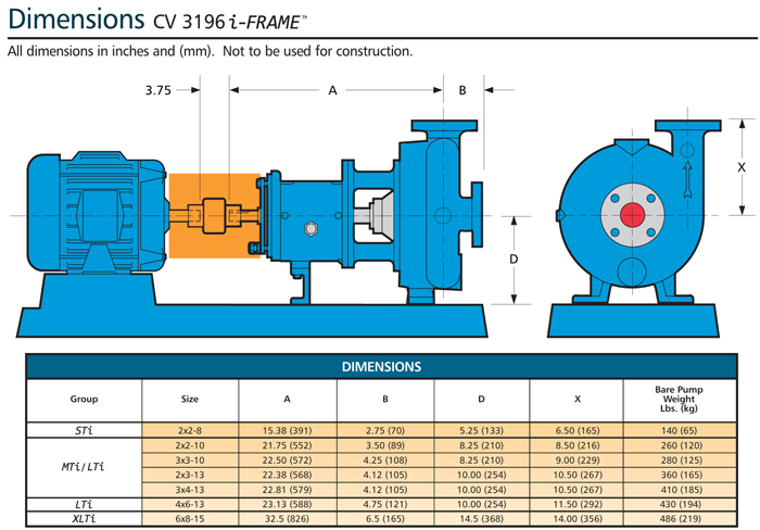 Gould Pump 3196 Diagram - Wiring Source •