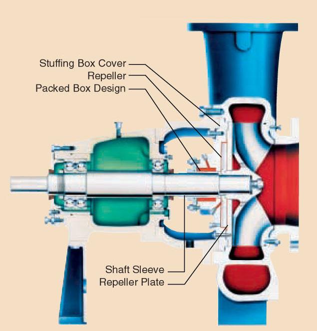 3175 Paper Stock/Process Pumps   Goulds Pumps