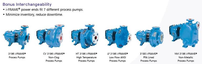 Goulds 3196 i-FRAME | Centrifugal Pumps | Goulds Pumps