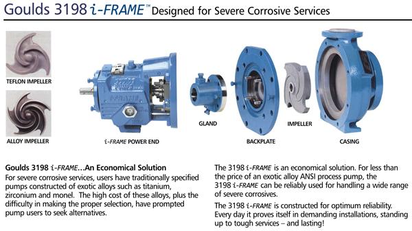 Goulds pumps model 3196 manual