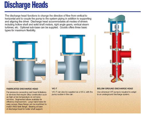 Vit Vertical Industrial Turbine Pumps Goulds Pumps